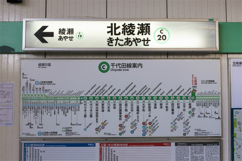 北綾瀬駅の画像